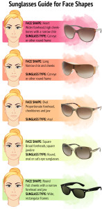 Sunglass shape guide